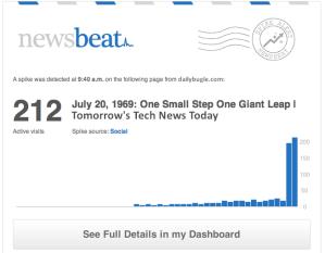 newsbeat spike alert